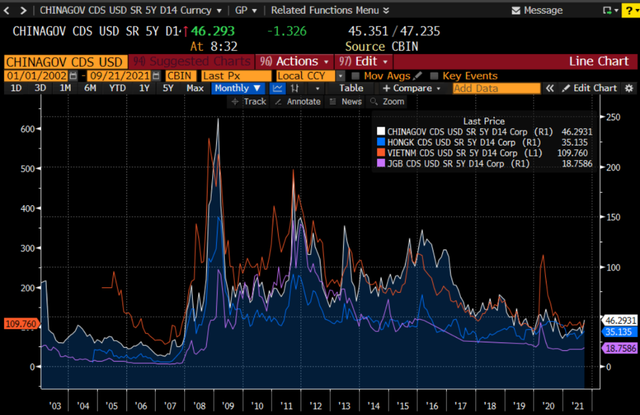 """""""Sự kiện Evergrande"""": Sẽ có áp lực lên thị trường chứng khoán, nhưng sớm qua đi - Ảnh 1."""