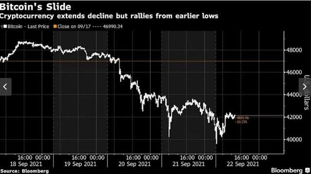 Giá USD và vàng đang nín thở, coin và tiền tệ rủi ro tăng vọt trước những thời khắc quan trọng - Ảnh 2.