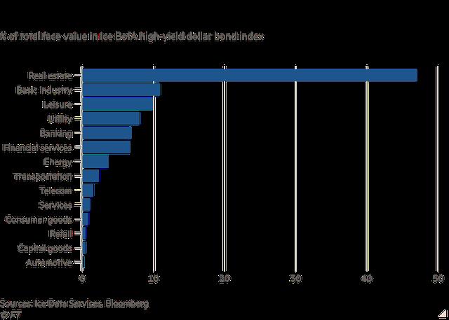 Financial Times: Thị trường nợ châu Á hơn 400 tỷ USD ớn lạnh trước hạn trả lãi của Evergrande - Ảnh 2.