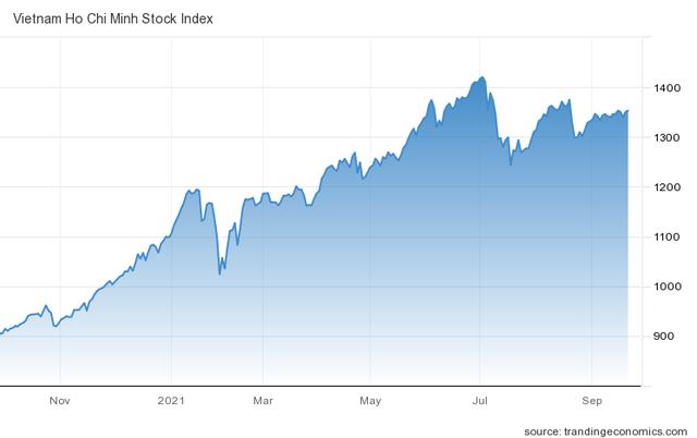 Góc nhìn CTCK: Dòng tiền chốt lời cổ phiếu penny, midcaps dịch chuyển sang nhóm Bluechips - Ảnh 1.