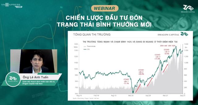 Chuyên gia Dragon Capital: Kinh tế hồi phục từ năm 2022, thị trường chứng khoán đón sóng bình thường mới - Ảnh 2.
