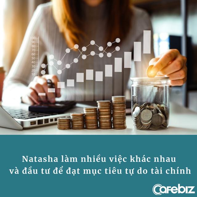 Nữ sinh 22 tuổi mua được nhà, hiện có cả tỷ đồng trong tay: Đầu tư là chìa khóa của thành công về tài chính - Ảnh 1.