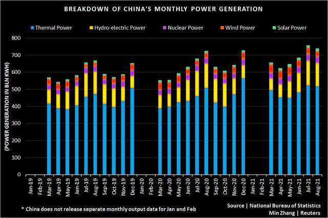 Chủ đề nóng nhất về Trung Quốc chuyển từ Evergrande sang khủng hoảng điện: Việt Nam sẽ bị tác động ra sao? - Ảnh 1.
