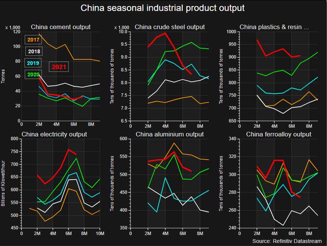 Chủ đề nóng nhất về Trung Quốc chuyển từ Evergrande sang khủng hoảng điện: Việt Nam sẽ bị tác động ra sao? - Ảnh 2.