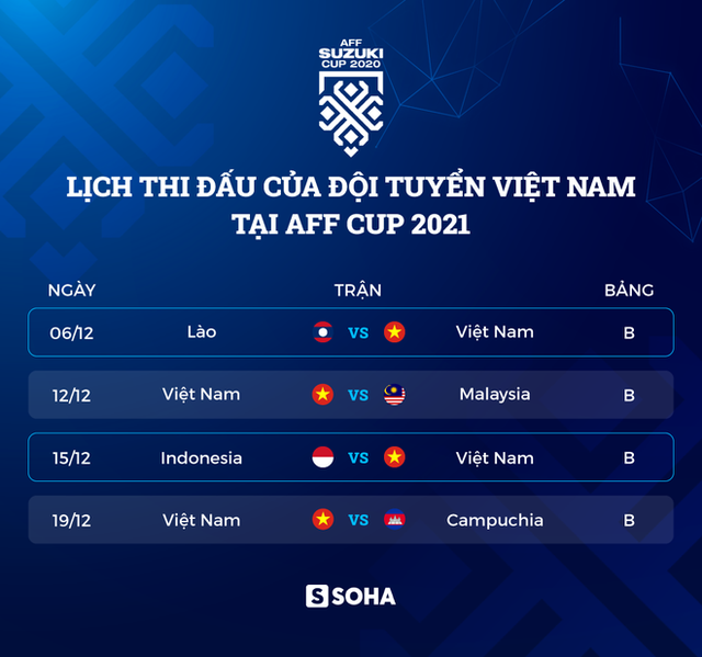 AFF Cup 2021 chốt được quốc gia đăng cai, tuyển Việt Nam đối mặt với khó khăn - Ảnh 3.