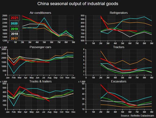 Ngành kim loại Trung Quốc tổn thất nặng vì thiếu điện - Ảnh 6.