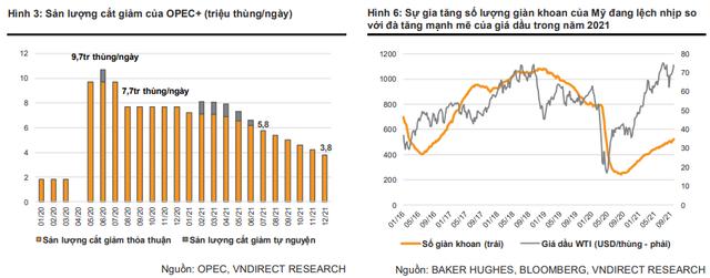 Tiềm năng tăng giá của cổ phiếu dầu khí khi giá dầu Brent gần ngưỡng 80 USD/thùng - Ảnh 2.