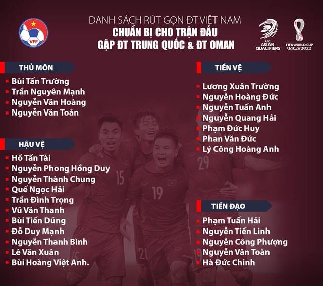 NÓNG: Công Phượng trở lại, thầy Park loại 6 cầu thủ, chốt danh sách đấu Trung Quốc - Ảnh 2.