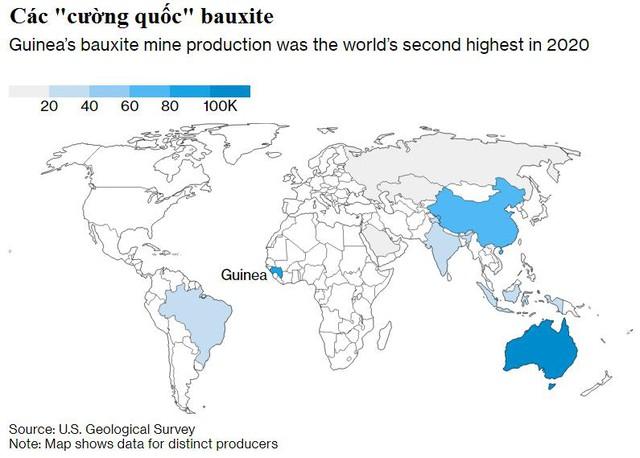 Giá nhôm tăng phi mã do đảo chính ở Guinea làm tăng lo ngại đứt gãy nguồn cung - Ảnh 1.