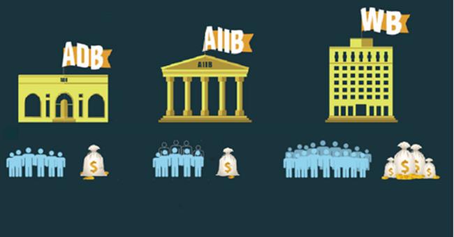 """[Infographic] So sánh thế """"tam trụ"""" ngân hàng: World Bank - AIIB - ADB"""