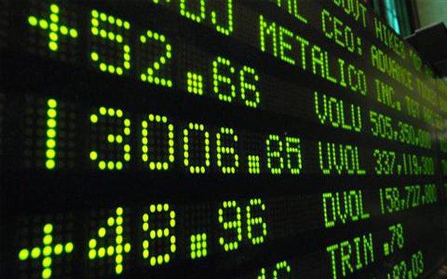 """Phiên 8/12: VnIndex tăng gần 11 điểm, khối ngoại """"xả hàng"""" 232 tỷ đồng trên toàn thị trường"""