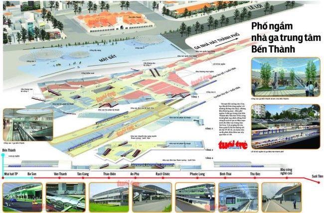 """Dự án tuyến metro số 2 """"đội vốn"""" 726 triệu USD"""