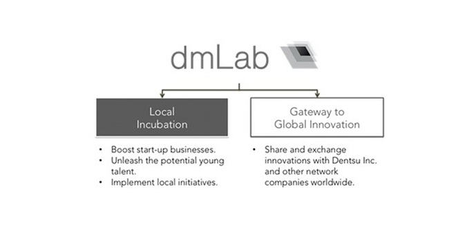 Dentsu Media vừa cho ra mắt 'dmLab' tại Việt Nam