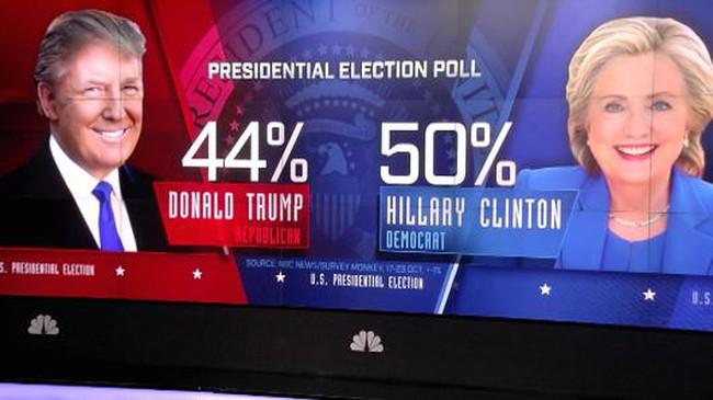 85% khả năng bà Clinton sẽ trở thành Tổng thống Mỹ