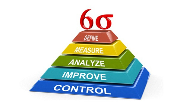 Six Sigma: Bí mật quy trình giúp sản phẩm Samsung đạt chất lượng hàng đầu