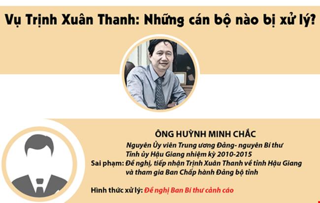 [Infographic]: Trịnh Xuân Thanh và những cán bộ bị xử lý