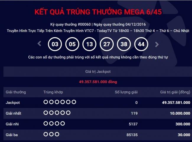Bạn có biết Vietlott MEGA 6/45 mở thưởng vào những ngày nào?