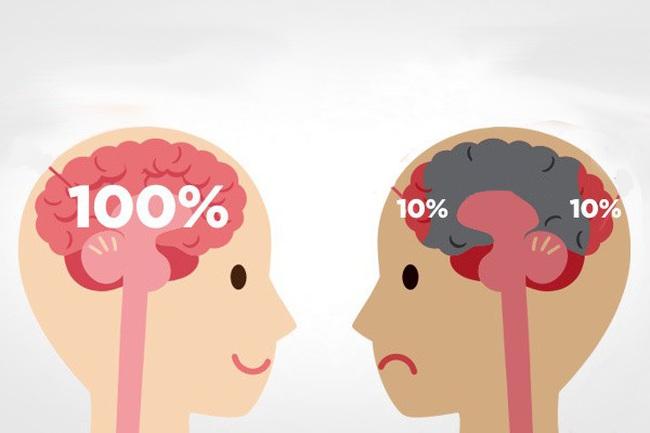 Hiệu suất làm việc của bạn có thể tăng gần 80%, đây là bí quyết để làm được điều đó