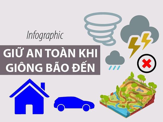 Infographic: Cách phòng tránh an toàn trước bão Tembin
