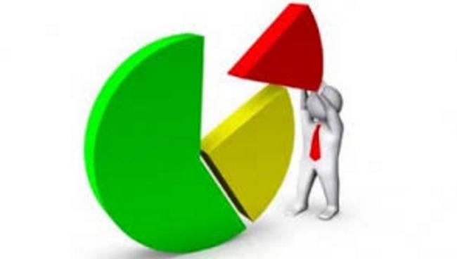 Nhận án hủy niêm yết, cổ phiếu PVR liên tục dò đáy, OGC tính việc thoái vốn
