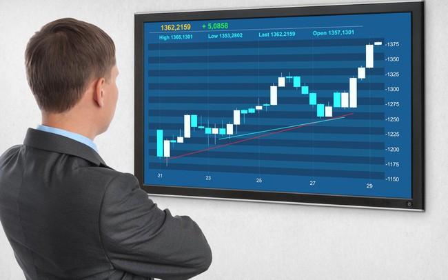 """Tăng hơn 20 điểm sau chuỗi ngày giảm sâu, thị trường liệu đã tạo đáy hay tiếp tục """"bull trap""""?"""
