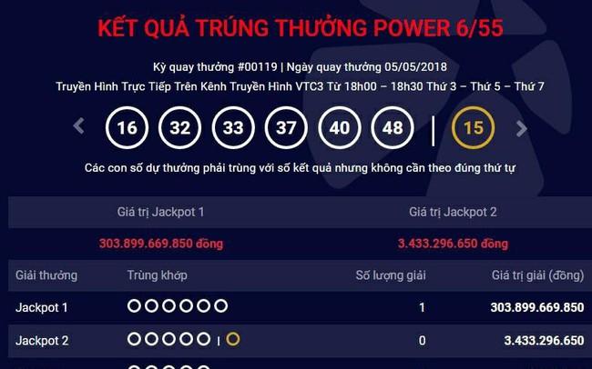 Vé số trúng giải Jackpot hơn 303 tỷ đồng được phát hành tại Hà Nội