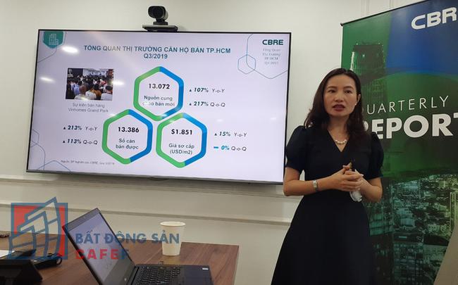"""Giám đốc cấp cao CBRE Việt Nam: Vinhomes Grand Park """"cứu"""" nguồn cung mới không quá sụt giảm, sắp tới thị trường kỳ vọng sẽ sôi động hơn"""