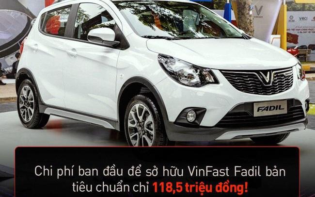 """Từ giá 3 không tới ưu đãi mua xe trả góp """"lời"""" chưa từng có, VinFast đang biến giấc mơ ô tô của người Việt gần hơn bao giờ hết"""
