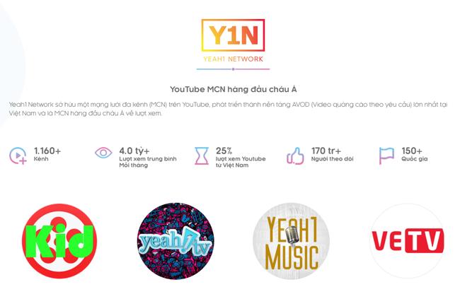 Cổ phiếu Yeah1 giảm sàn sau sự cố lớn liên quan đến YouTube