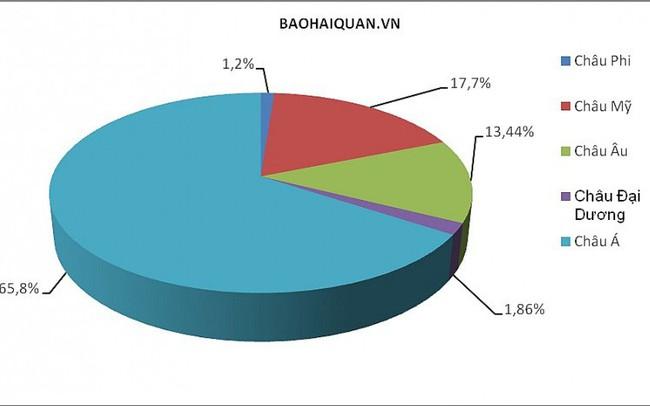 Quý I: Hơn 74 tỷ USD kim ngạch xuất nhập khẩu thuộc doanh nghiệp FDI