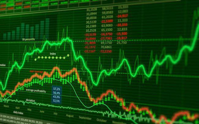 Thị trường hồi phục, khối ngoại quay đầu bán ròng hơn 200 tỷ trong phiên 23/4