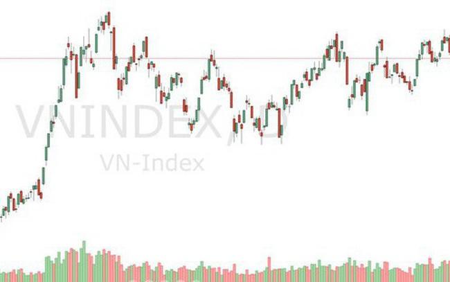 Xu thế dòng tiền: Điều chỉnh là cơ hội tích lũy cổ phiếu