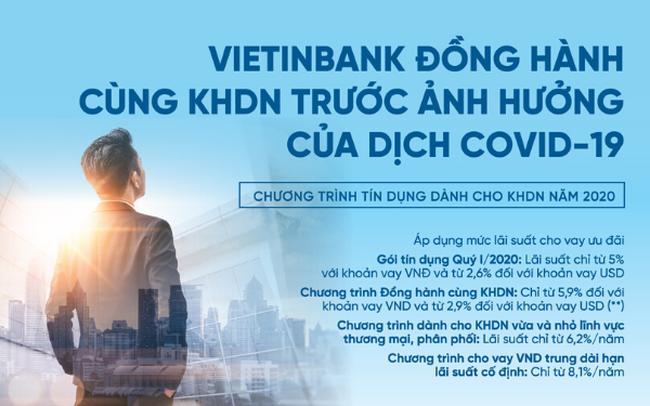 VietinBank đồng hành cùng doanh nghiệp trong mùa dịch Covid-19