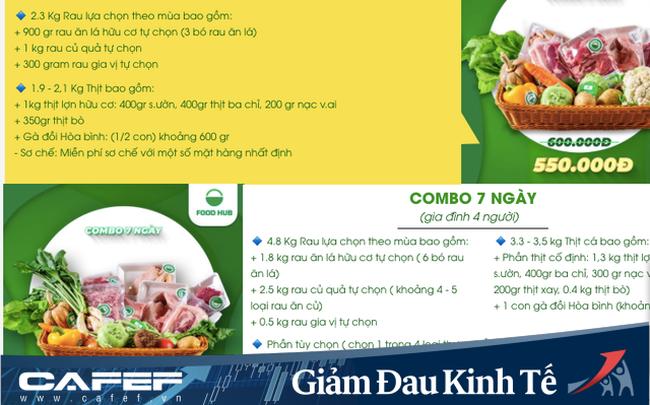 Tăng trưởng quy mô gấp 3 giữa đại dịch Covid-19, một nền tảng cung cấp thực phẩm sạch Việt Nam vừa gọi thêm hàng trăm ngàn USD vốn