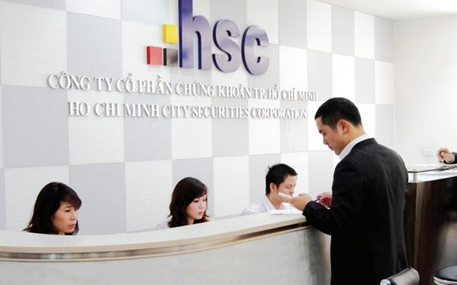 Chứng khoán HSC (HCM): Kế hoạch lãi sau thuế 454 tỷ đồng năm 2020