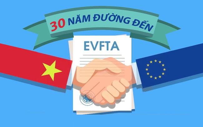 [Infographic] 30 năm đường đến EVFTA
