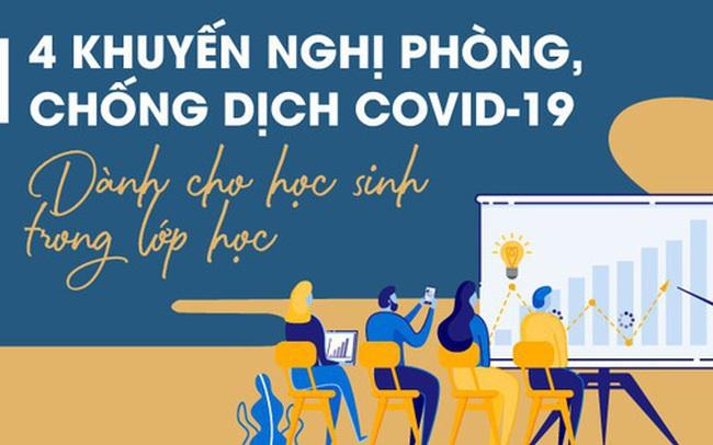 Infographic: 4 khuyến nghị về phòng, chống dịch Covid-19 tại lớp học mà các bậc phụ huynh và học sinh cần biết