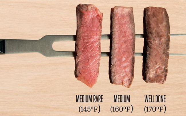 Món ăn khó chế biến nhất hành tinh đích thị là bít tết: Muốn nấu chuẩn như nhà hàng, bạn phải thuộc lòng 7 mức độ chín khác nhau