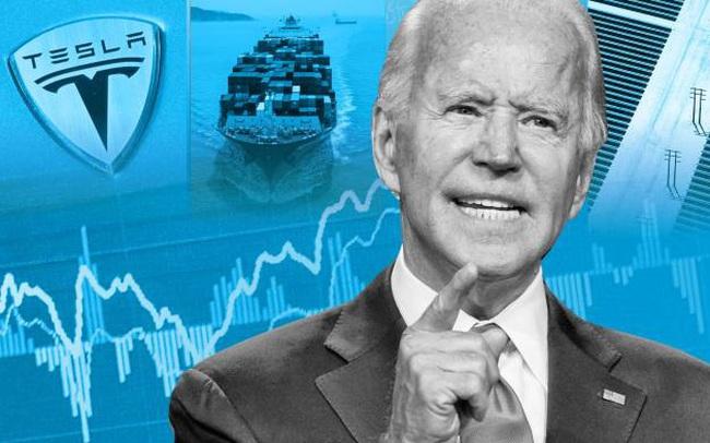 Chứng khoán Mỹ bắt đầu xoay chuyển, nhà đầu tư đặt cược lớn cho khả năng Joe Biden đắc cử Tổng thống
