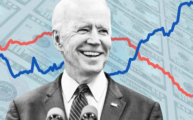 Joe Biden đang chiếm ưu thế, các chuyên gia hàng đầu Phố Wall lý giải tại sao TTCK Mỹ sẽ bứt phá khi ông đắc cử