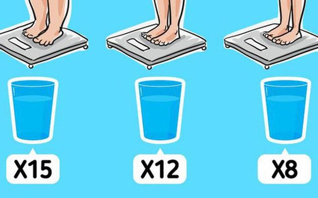 Không phải ai cũng cần uống 8 ly nước, con số 0,033 sẽ giúp tính đúng lượng nước bạn cần uống mỗi ngày