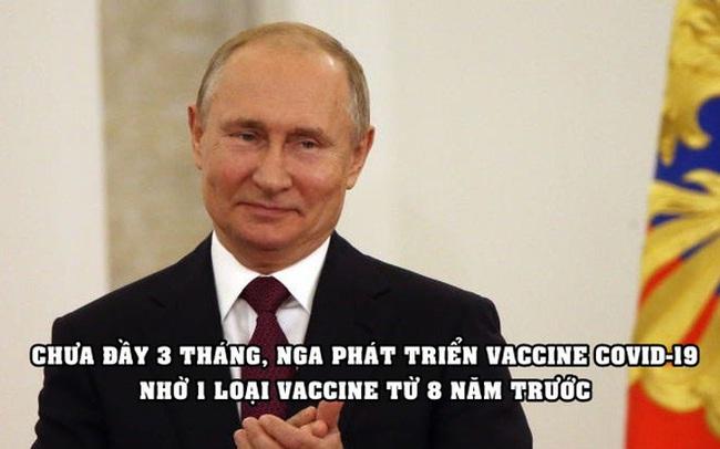 Chiến lược 'thần tốc' nào giúp Nga dẫn đầu trong cuộc đua vaccine phòng Covid-19?
