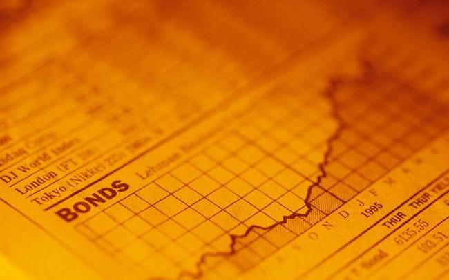 """SSI Research: Trái phiếu doanh nghiệp sẽ tăng nóng trong quý 3/2020, trước khi gặp """"lực cản"""" là Nghị định 81 có hiệu lực"""