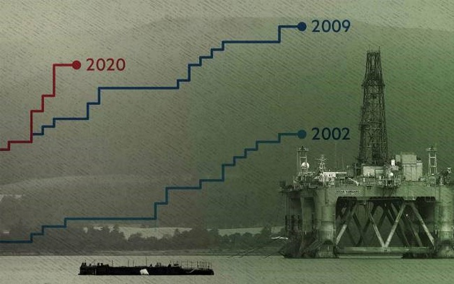 """Làn sóng phá sản """"nhấn chìm"""" các công ty tỷ đô của Mỹ"""