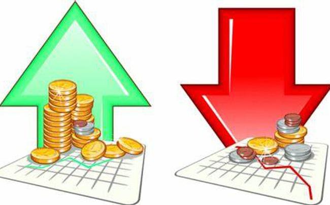 VnIndex chỉ mất 4 điểm trong bối cảnh ngành tài chính toàn cầu biến động mạnh