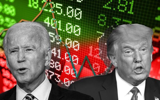 Phố Wall bừng tỉnh, lo sợ trước sự khó đoán của cuộc bầu cử Tổng thống 2020