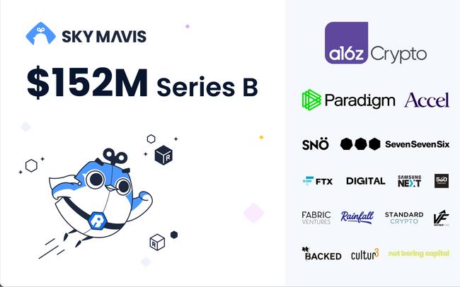 Gây sốt toàn cầu với Axie Infinity nhóm sáng lập Sky Mavis vừa huy động về 150 triệu USD từ vòng gọi vốn Series B