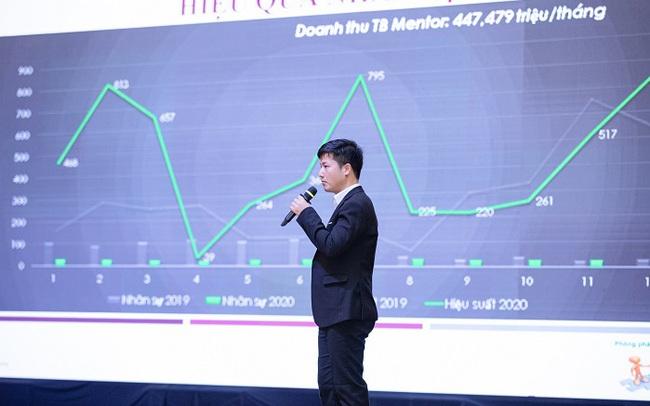 Mặc Covid-19, doanh nghiệp BĐS này vẫn đặt mục tiêu tăng trưởng gần 90% trong năm 2021