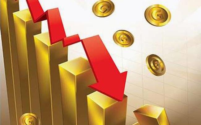 Giá vàng giảm ngày thứ 5 liên tiếp, chạm đáy mới của 8,5 tháng