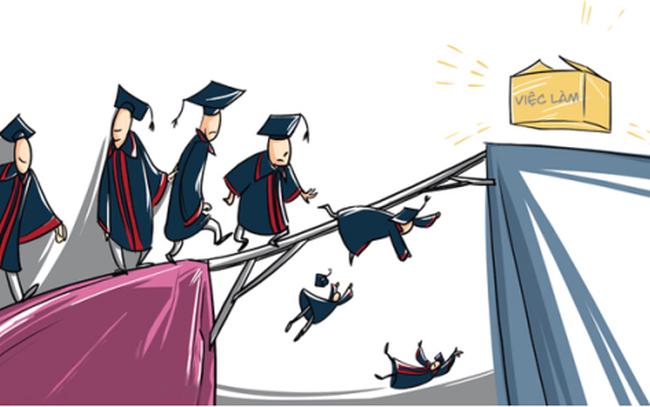 Vì sao lao động chưa đi học hoặc chỉ học sơ cấp ít thất nghiệp, còn trình độ đại học trở lên lại thất nghiệp nhiều?